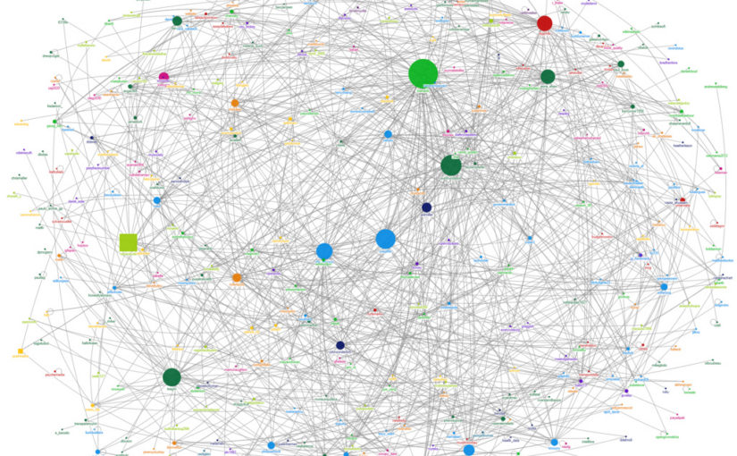 Is now the time for 'trust networks'?